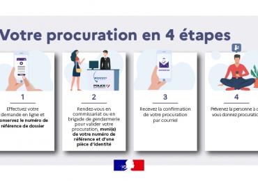 Elections des 20 et 27 juin : procuration en ligne